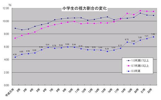 2010hoken.jpg
