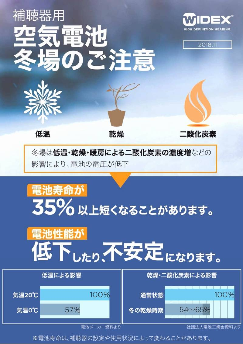 Attention of batteries in winter_A6_ページ_1